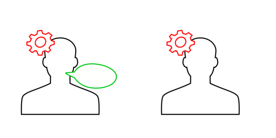 Lie-truth judgments include lots of clues, such as whether the person is thinking hard or not, telling a plausible story, and so on (left). This can cause confusion: thinking hard suggests lying, but a plausible tale suggests honesty. By focusing on only a single, reliable clue to deception, as the indirect lie detection method does (right), the potential for conflict is removed